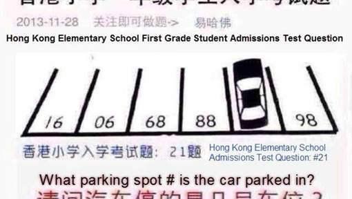 Test Logique